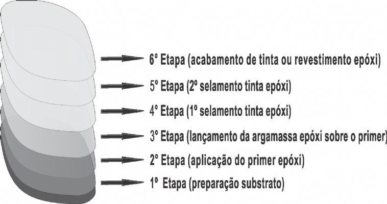 ESPATULADO EPÓXI
