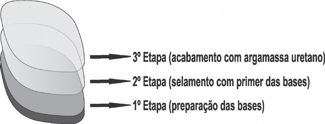 URETANO RPC